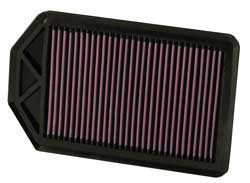 Air Filter for the Honda CR-V